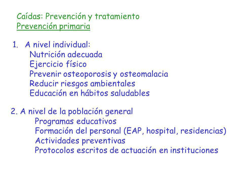 Caídas: Prevención y tratamiento