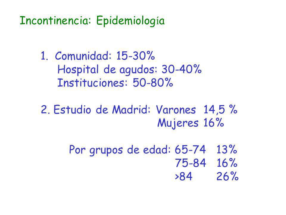 Incontinencia: Epidemiología