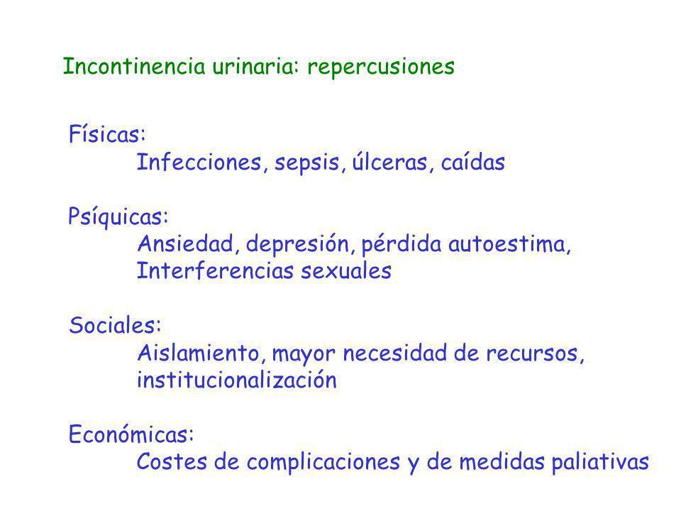 Incontinencia urinaria: repercusiones