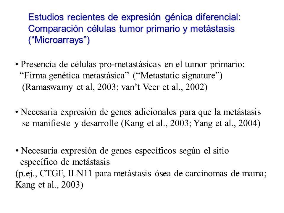 Estudios recientes de expresión génica diferencial:
