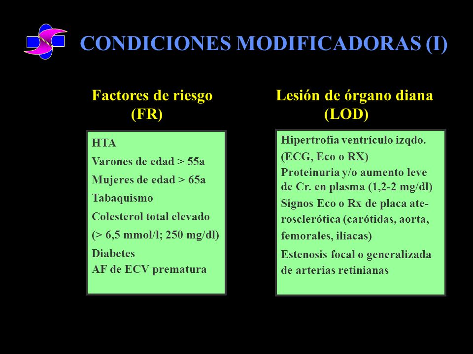 CONDICIONES MODIFICADORAS (I)