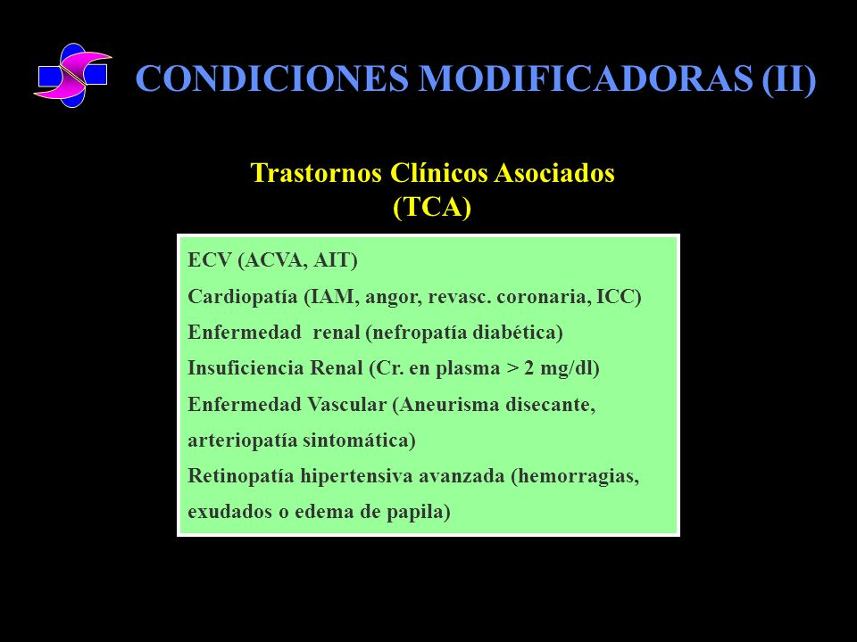 Trastornos Clínicos Asociados