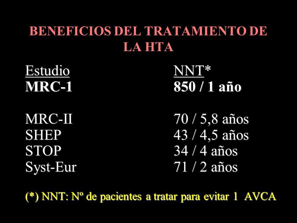 BENEFICIOS DEL TRATAMIENTO DE LA HTA