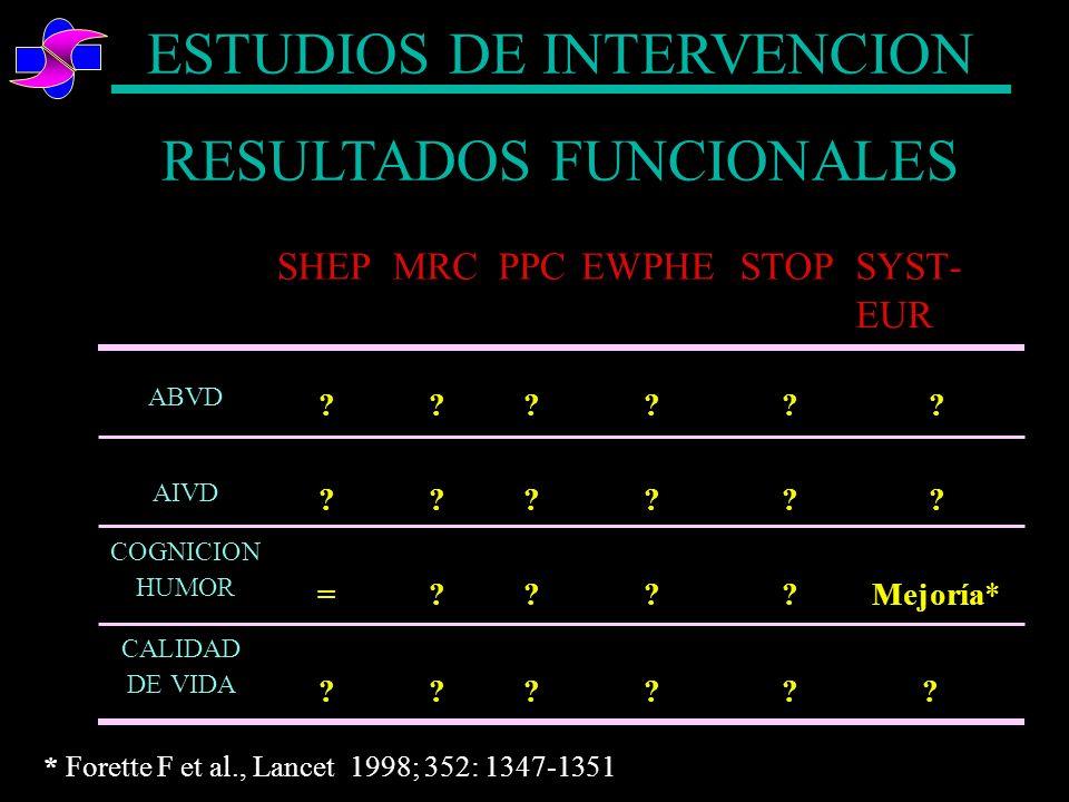 ESTUDIOS DE INTERVENCION RESULTADOS FUNCIONALES
