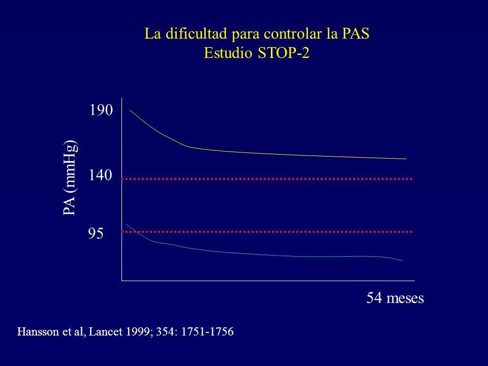 La dificultad para controlar la PAS