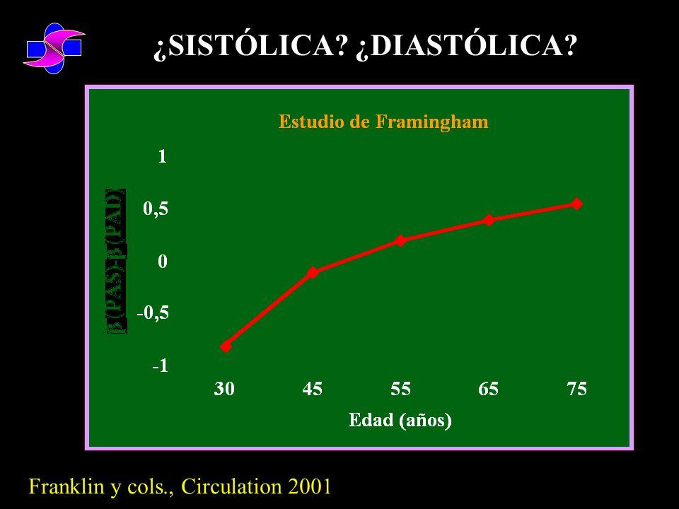 ¿SISTÓLICA ¿DIASTÓLICA