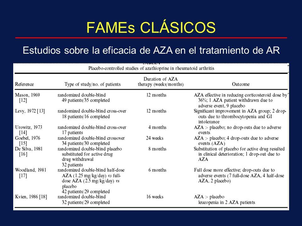 FAMEs CLÁSICOS Estudios sobre la eficacia de AZA en el tratamiento de AR