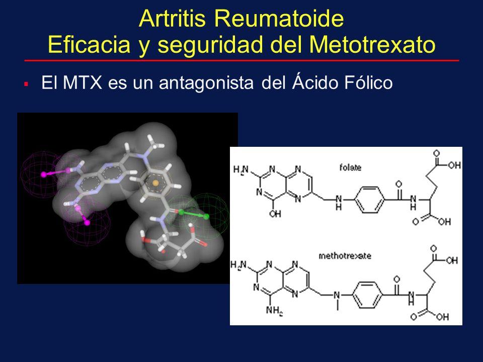 Artritis Reumatoide Eficacia y seguridad del Metotrexato