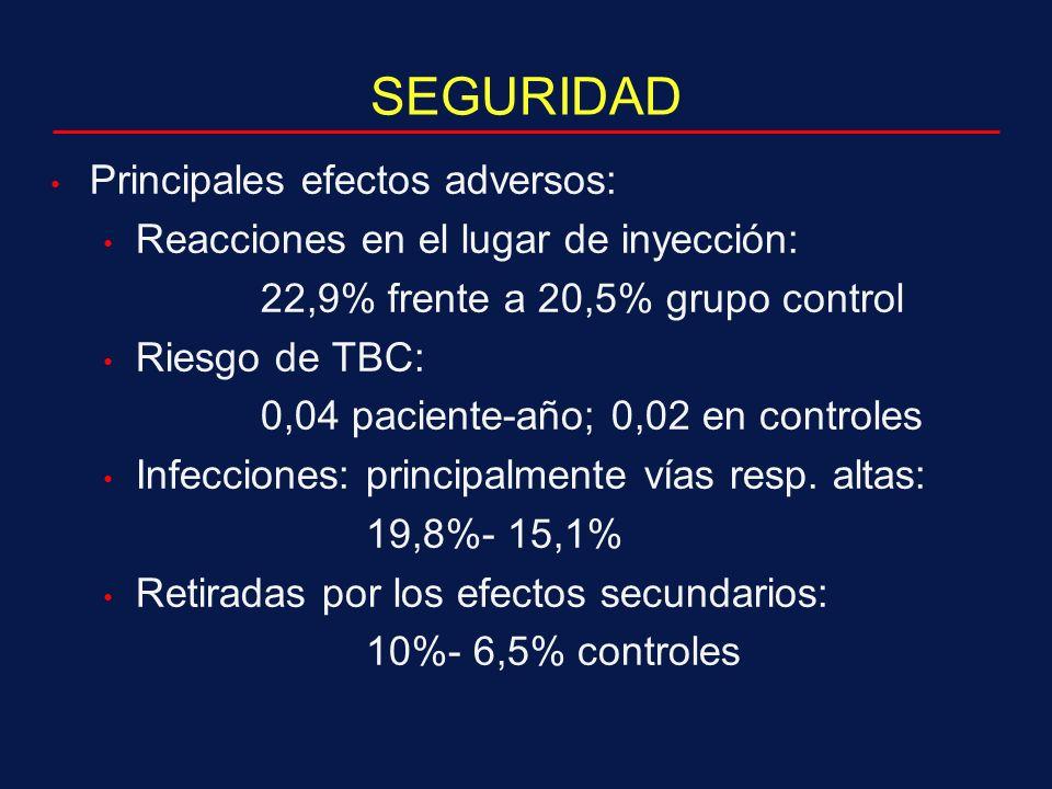 SEGURIDAD Principales efectos adversos: