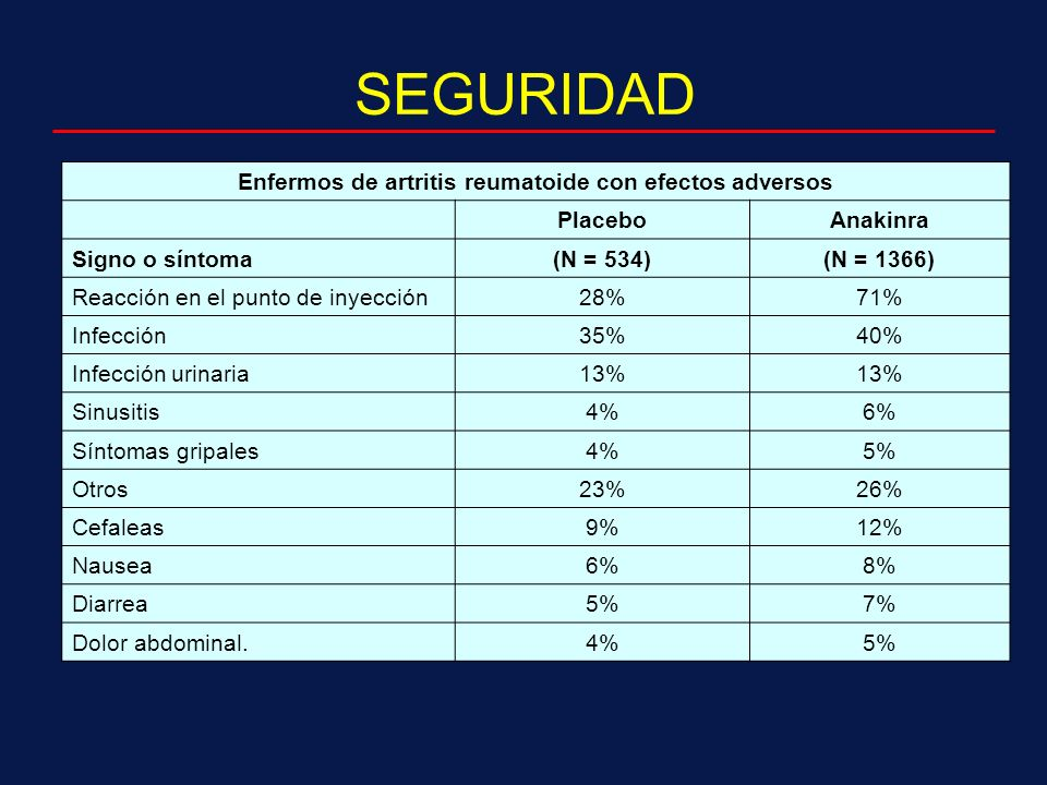 Enfermos de artritis reumatoide con efectos adversos