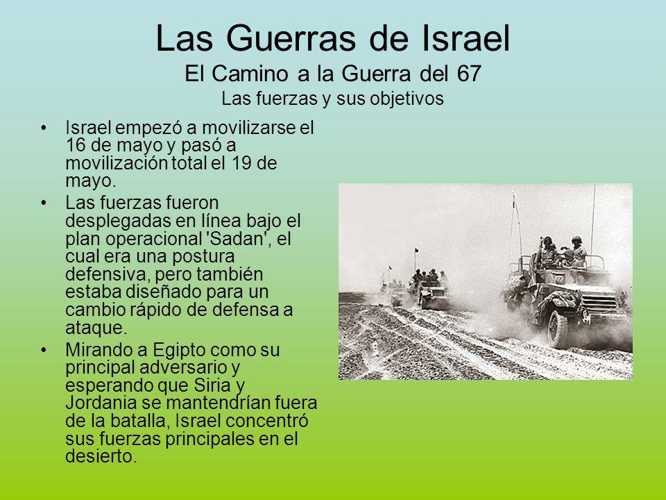 Las Guerras de Israel El Camino a la Guerra del 67 Las fuerzas y sus objetivos