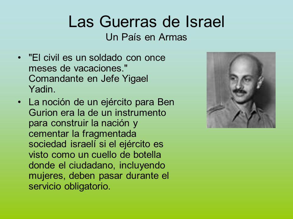 Las Guerras de Israel Un País en Armas
