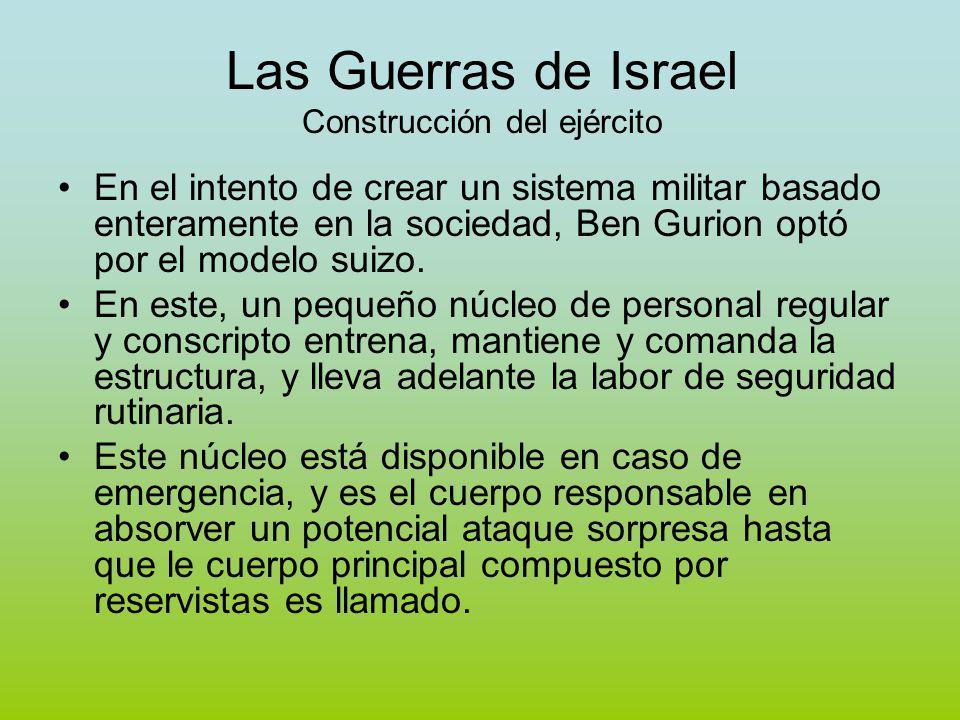 Las Guerras de Israel Construcción del ejército