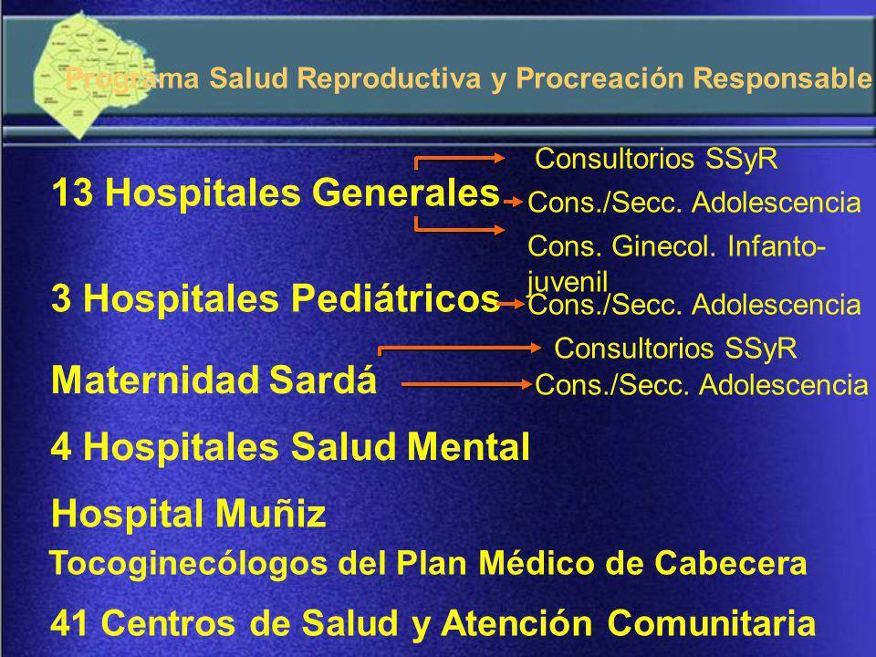 Programa Salud Reproductiva y Procreación Responsable