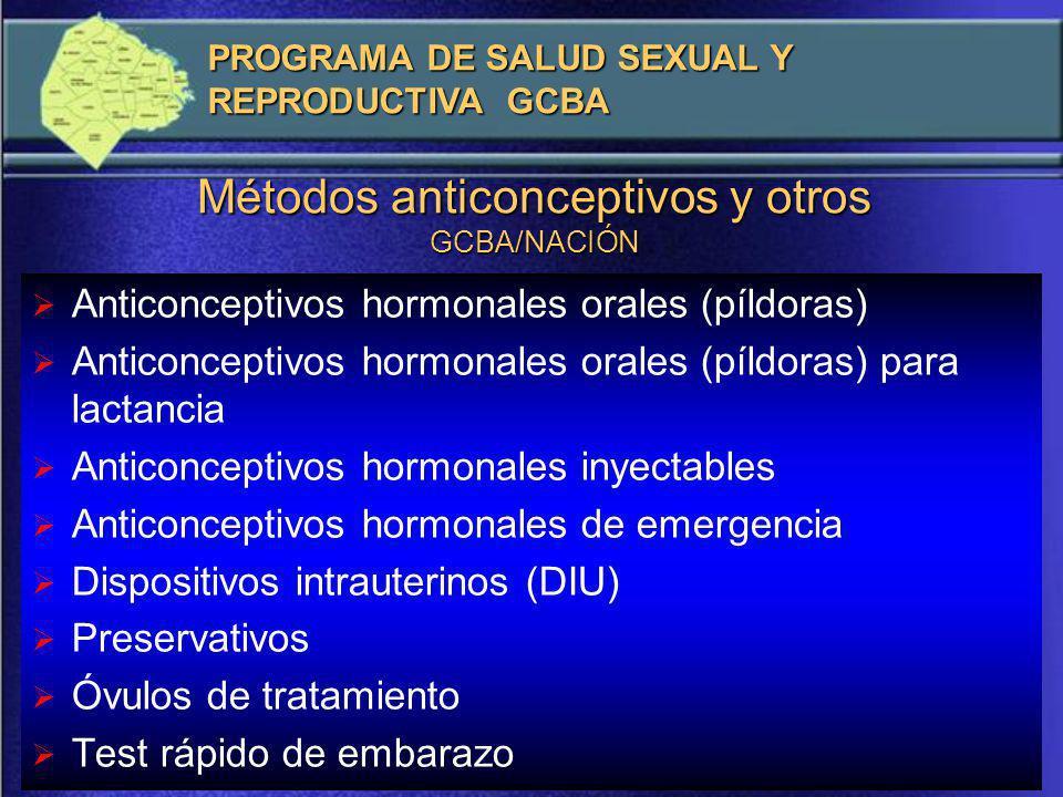 Métodos anticonceptivos y otros GCBA/NACIÓN