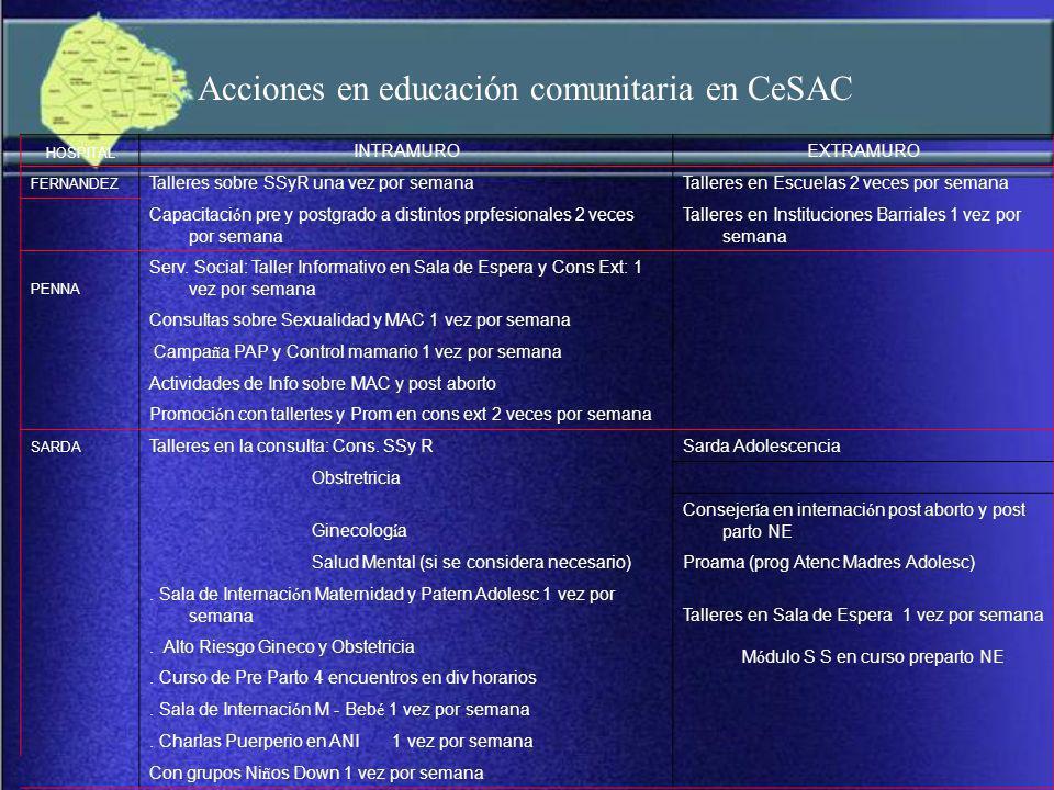 Acciones en educación comunitaria en CeSAC
