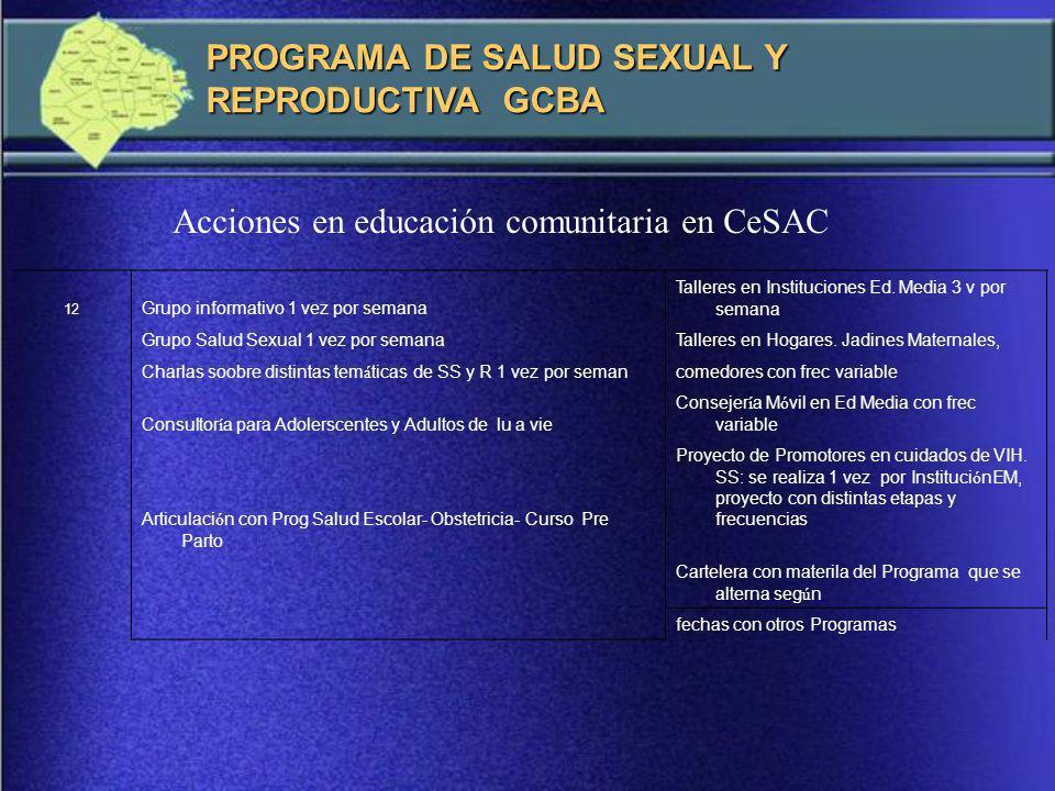 PROGRAMA DE SALUD SEXUAL Y REPRODUCTIVA GCBA