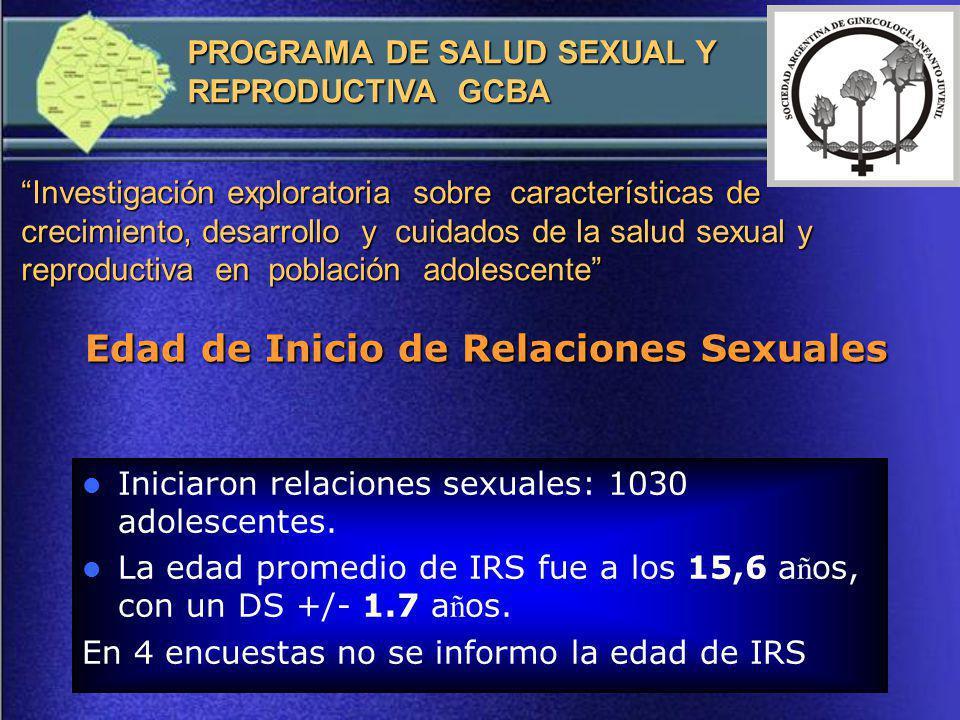 Edad de Inicio de Relaciones Sexuales