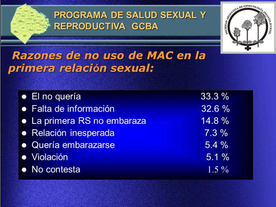 Razones de no uso de MAC en la primera relación sexual: