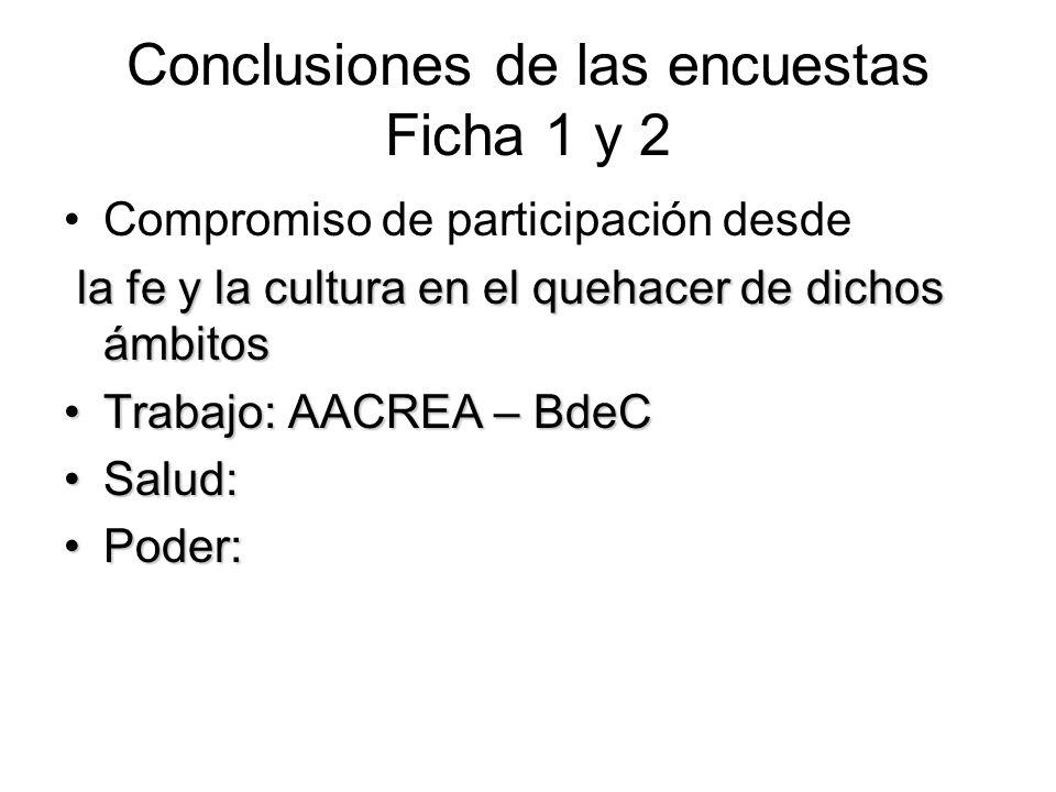 Conclusiones de las encuestas Ficha 1 y 2