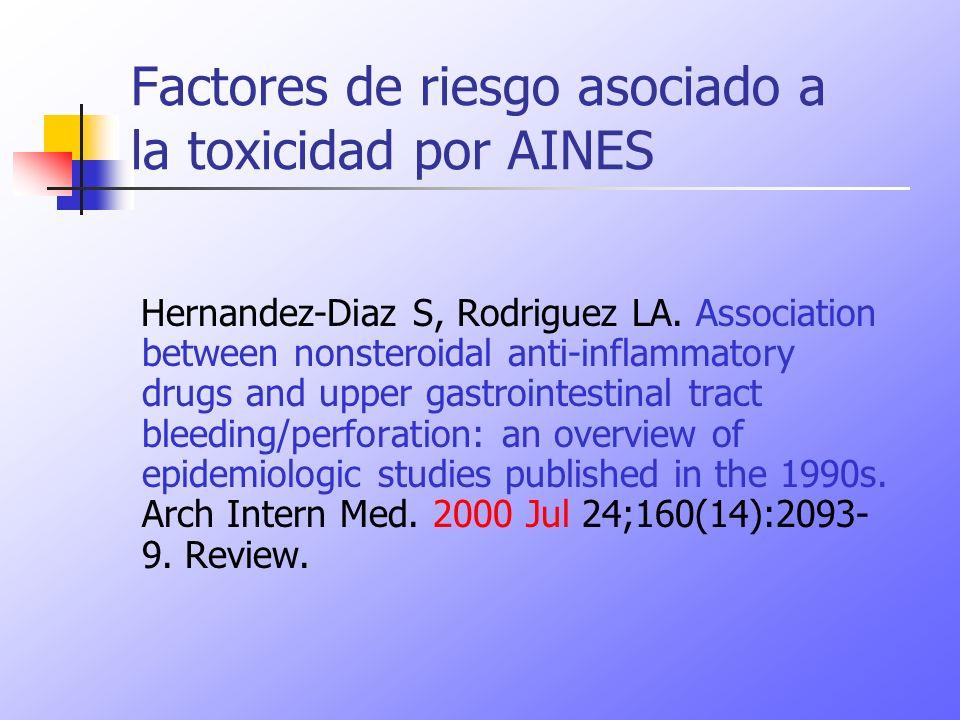 Factores de riesgo asociado a la toxicidad por AINES