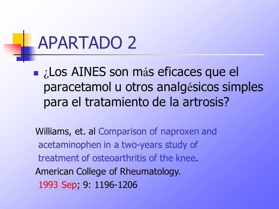 APARTADO 2 ¿Los AINES son más eficaces que el paracetamol u otros analgésicos simples para el tratamiento de la artrosis