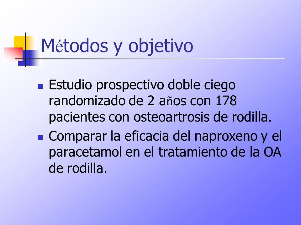Métodos y objetivo Estudio prospectivo doble ciego randomizado de 2 años con 178 pacientes con osteoartrosis de rodilla.