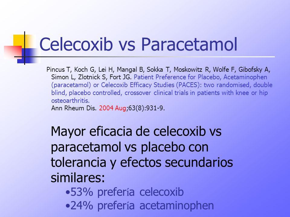Celecoxib vs Paracetamol