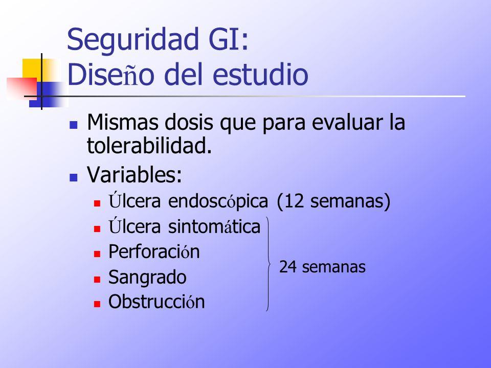 Seguridad GI: Diseño del estudio