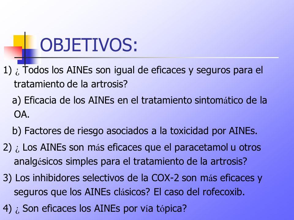 OBJETIVOS: 1) ¿ Todos los AINEs son igual de eficaces y seguros para el tratamiento de la artrosis