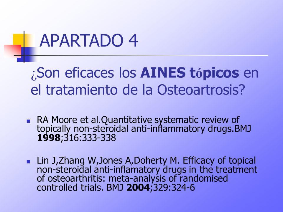¿Son eficaces los AINES tópicos en el tratamiento de la Osteoartrosis