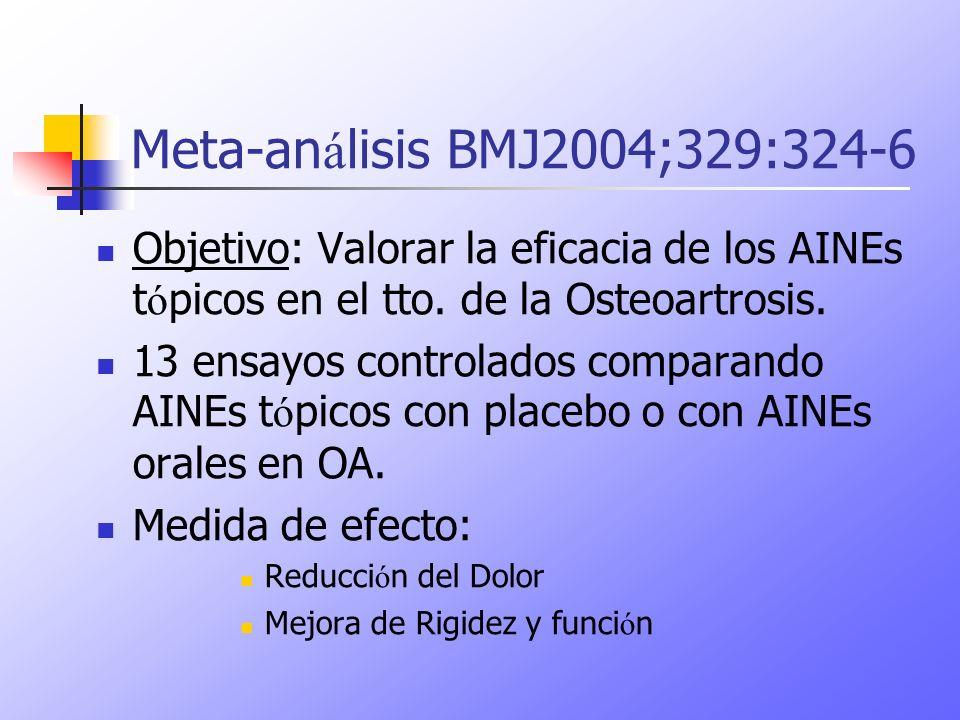 Meta-análisis BMJ2004;329:324-6 Objetivo: Valorar la eficacia de los AINEs tópicos en el tto. de la Osteoartrosis.