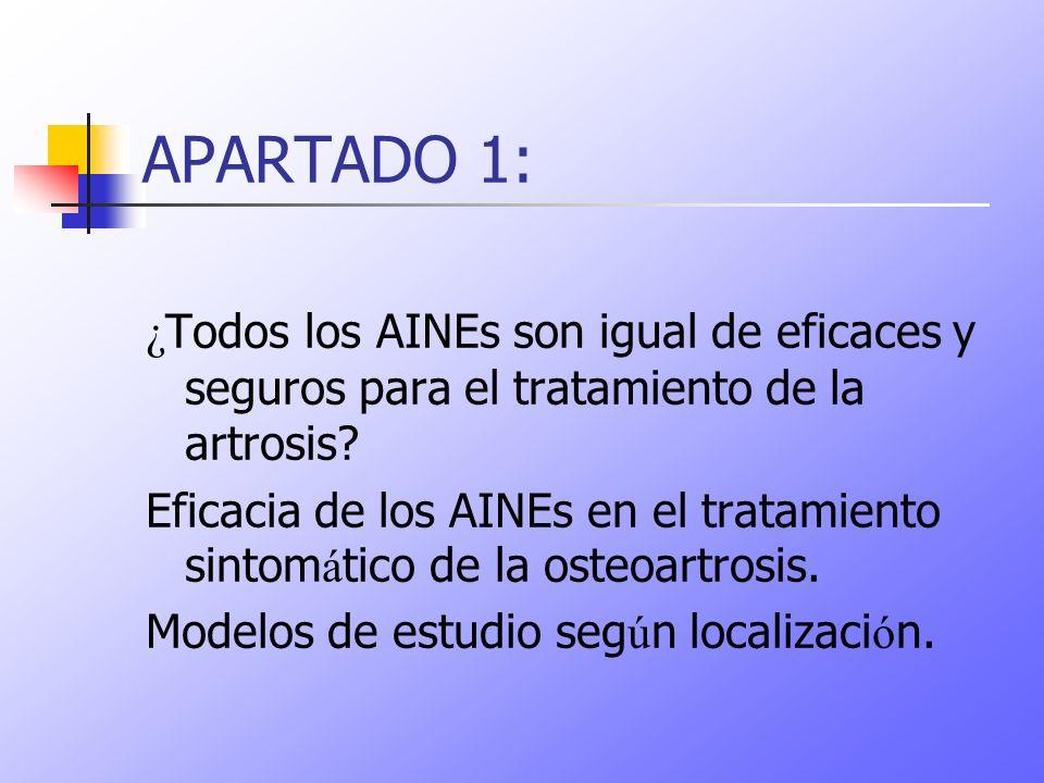 APARTADO 1: ¿Todos los AINEs son igual de eficaces y seguros para el tratamiento de la artrosis