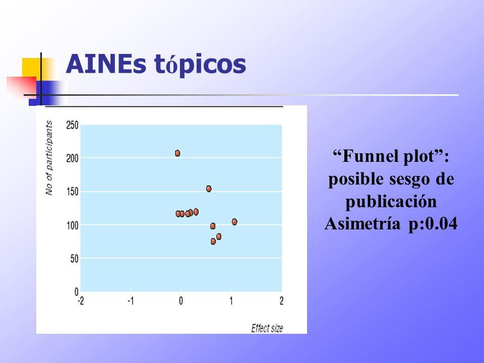 Funnel plot : posible sesgo de publicación