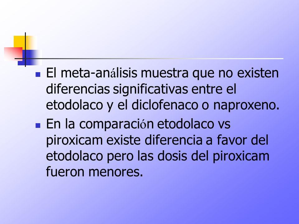 El meta-análisis muestra que no existen diferencias significativas entre el etodolaco y el diclofenaco o naproxeno.