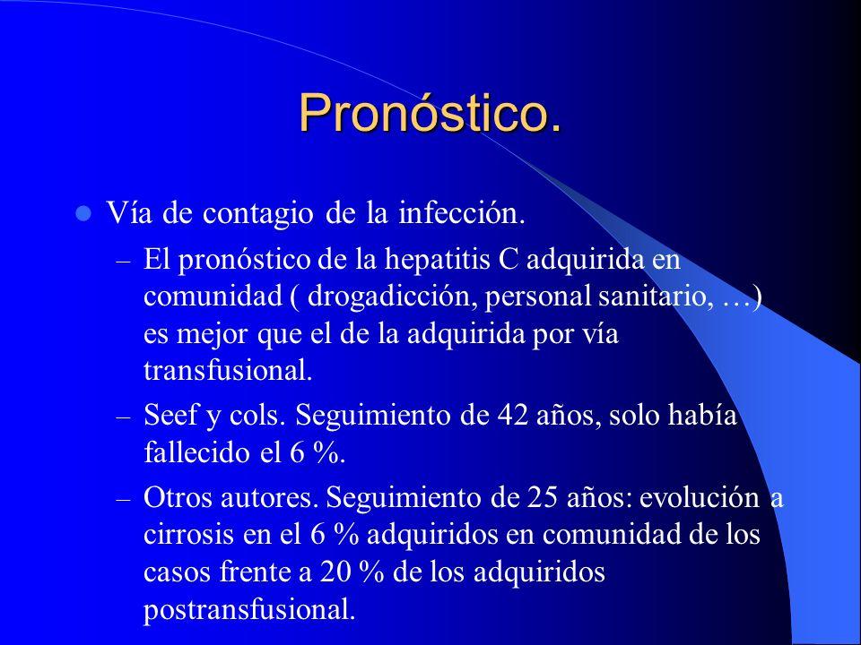Pronóstico. Vía de contagio de la infección.