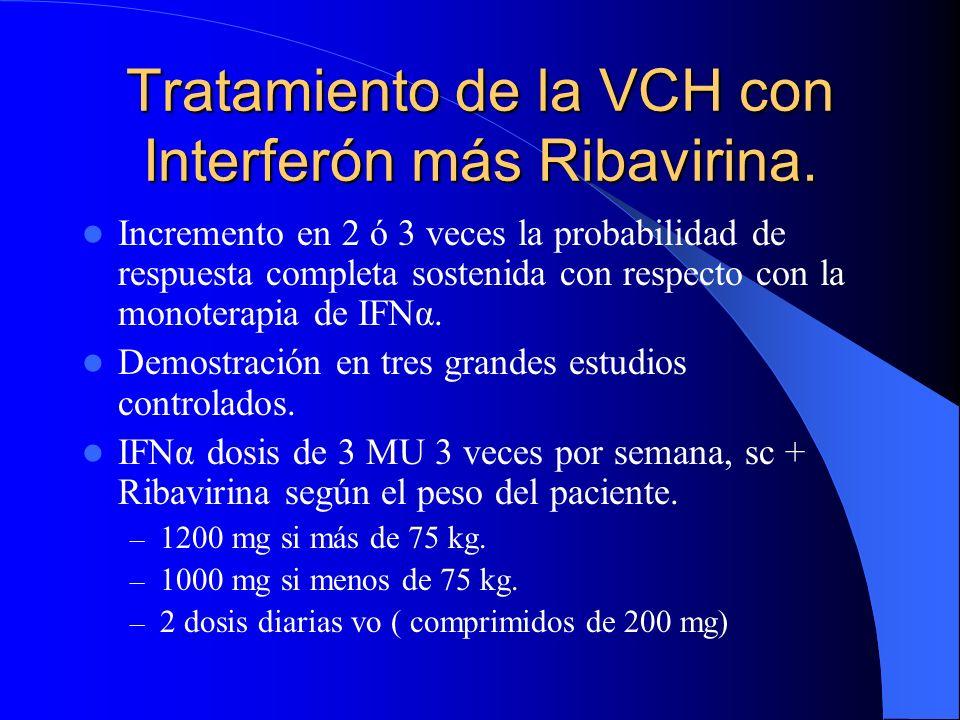 Tratamiento de la VCH con Interferón más Ribavirina.