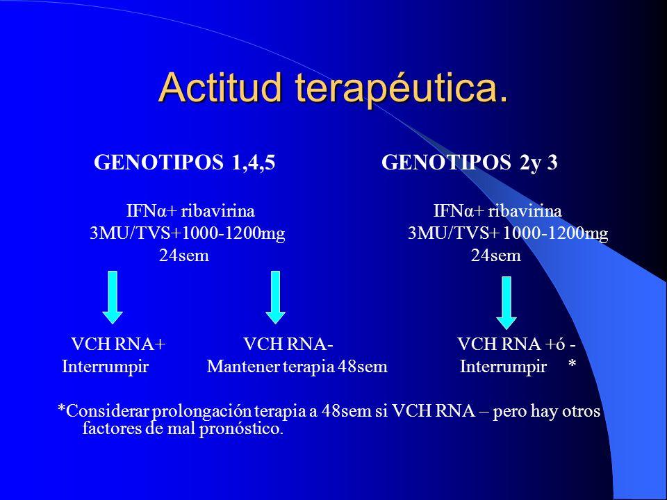 Actitud terapéutica. GENOTIPOS 1,4,5 GENOTIPOS 2y 3
