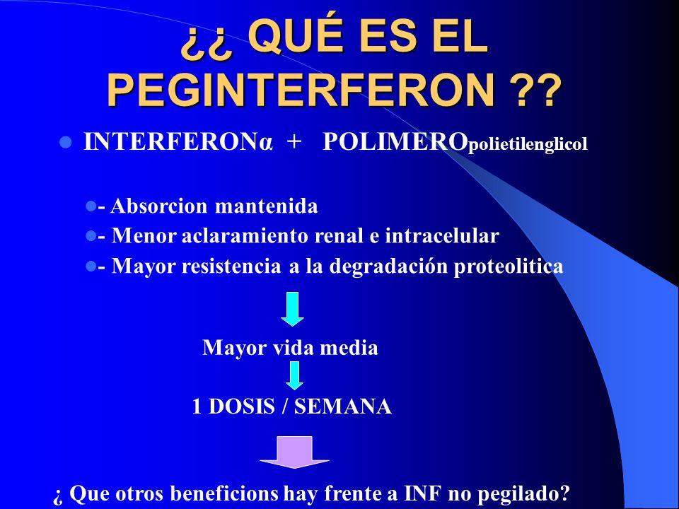 ¿¿ QUÉ ES EL PEGINTERFERON
