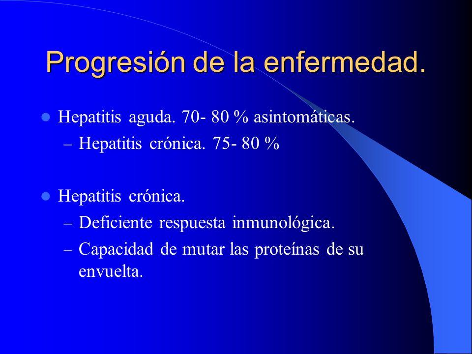Progresión de la enfermedad.