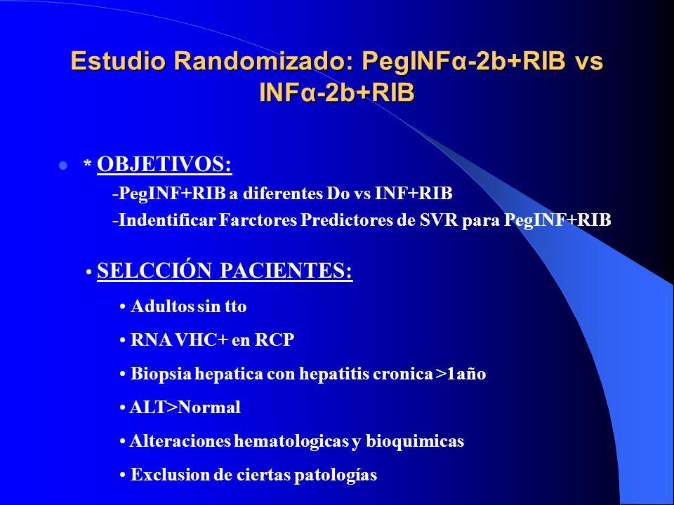 Estudio Randomizado: PegINFα-2b+RIB vs INFα-2b+RIB