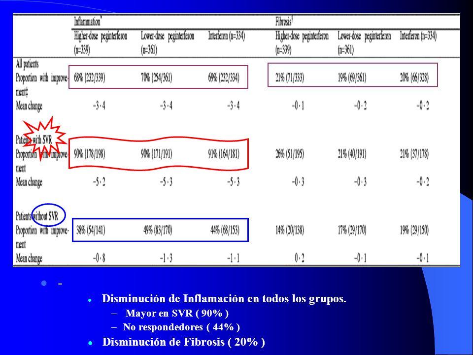 Disminución de Fibrosis ( 20% )
