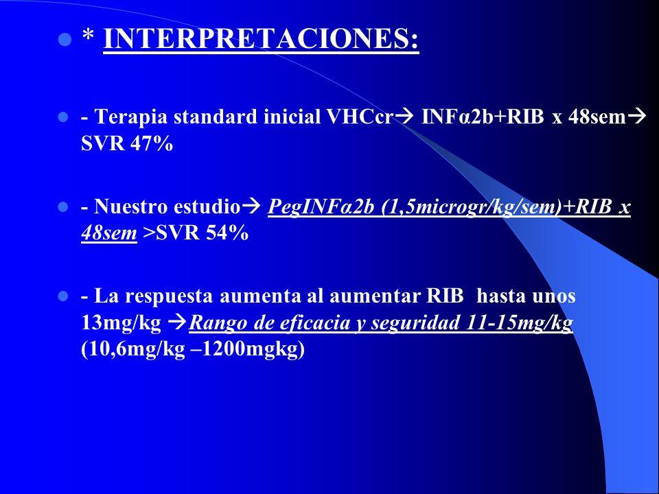 * INTERPRETACIONES: - Terapia standard inicial VHCcr INFα2b+RIB x 48sem SVR 47%