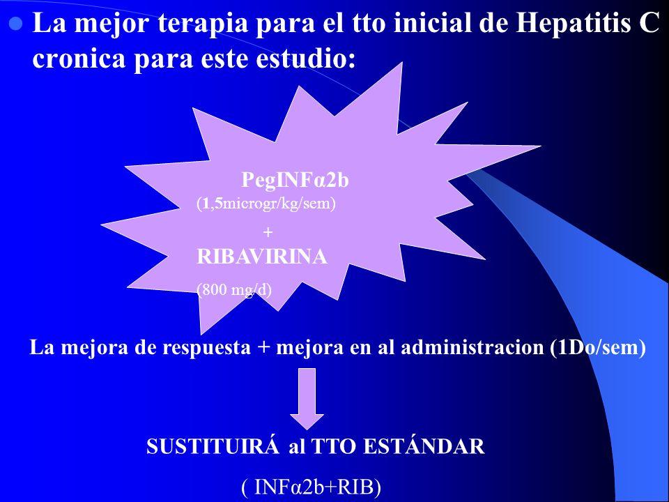 La mejor terapia para el tto inicial de Hepatitis C cronica para este estudio: