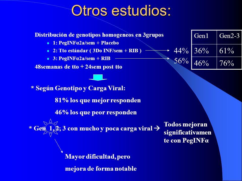 Otros estudios: 36% 61% 46% 76% 44% 56% Gen1 Gen2-3