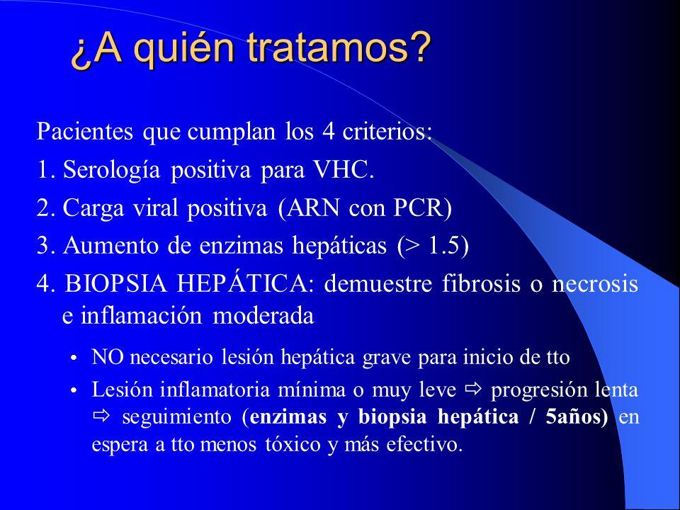 ¿A quién tratamos Pacientes que cumplan los 4 criterios: