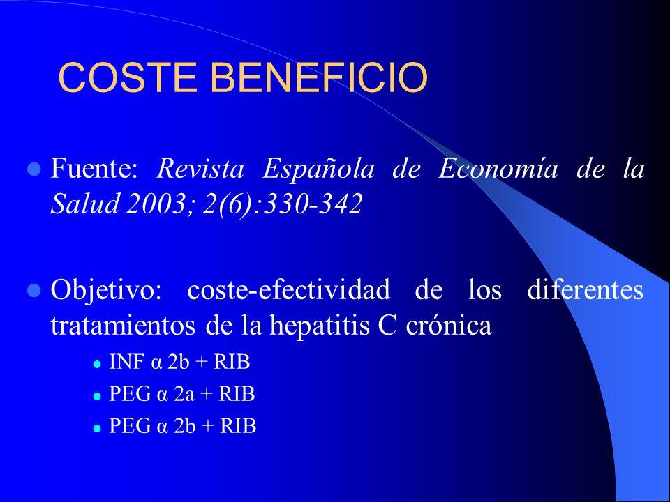 COSTE BENEFICIO Fuente: Revista Española de Economía de la Salud 2003; 2(6):330-342.