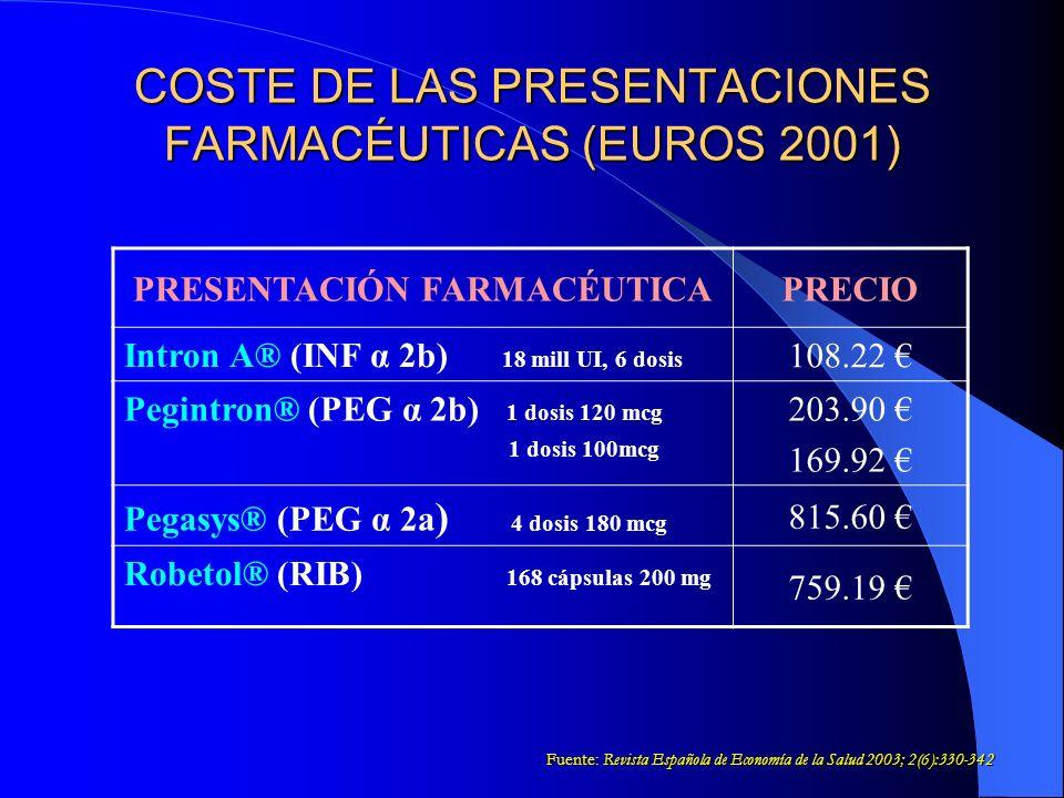 COSTE DE LAS PRESENTACIONES FARMACÉUTICAS (EUROS 2001)