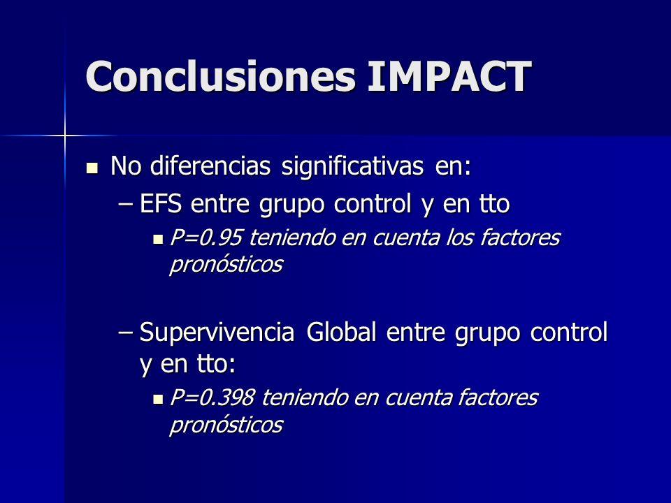 Conclusiones IMPACT No diferencias significativas en: