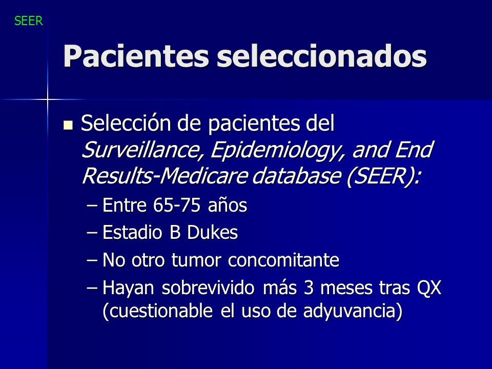 Pacientes seleccionados